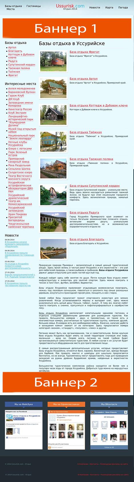 схема размещения рекламы на сайте ussurisk.com  height=